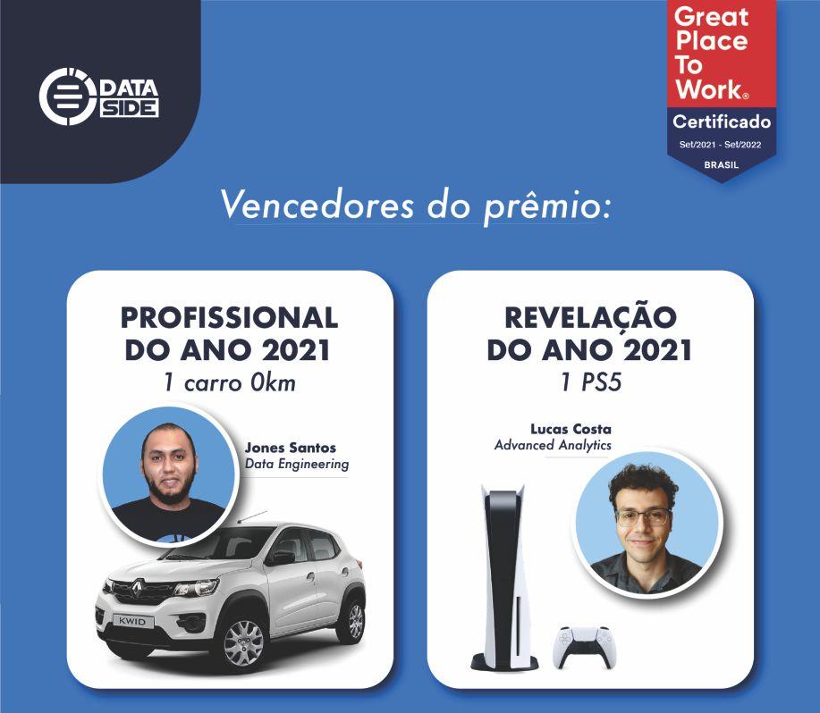Empresa entrega prêmio de R$65mil para funcionários em São José